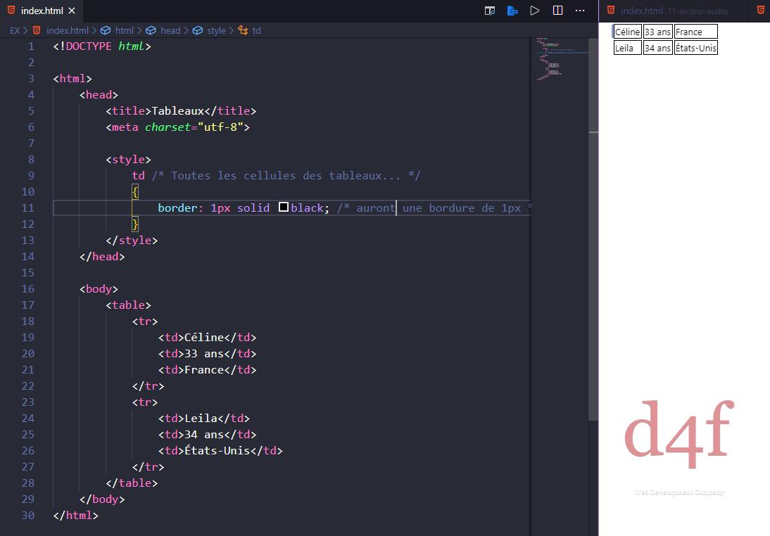 Tableaux Html Les Notions De Base Develop4fun Programmation Web