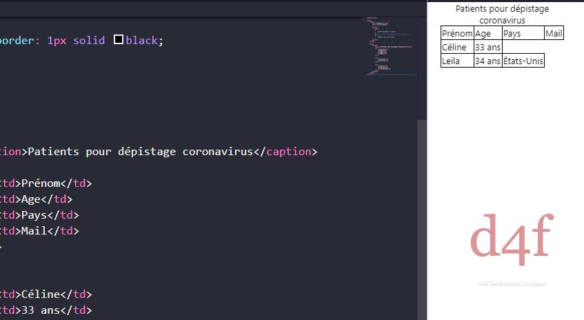 Un tableau HTML