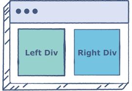 Balise DIV HTML